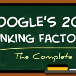 200 faktorer der har indflydelse på din placering hos Google
